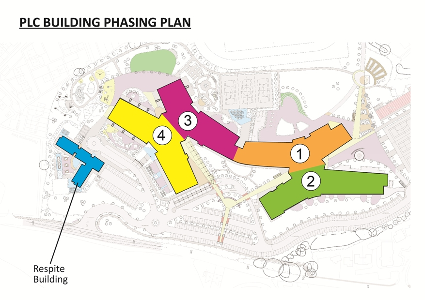 PLC Building Phasing Plan